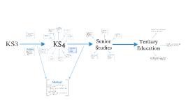 KS3 and 4 Curriculum Evening (BeFr)