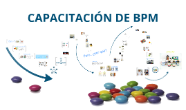 Copy of Capacitacion de BPM