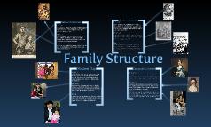 Colonial Family Prezi