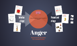 Copy of Anger