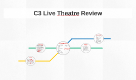 C3 Live Theatre Review