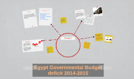 Copy of Egypt Governmental Budget deficit 2014-2015