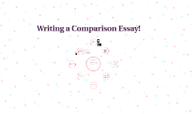 Annotated Bibliography Essay Topics  George Orwell Animal Farm Essay also Example Of An Essay Proposal Writing A Comparison Essay By D M On Prezi Sample Expository Essays