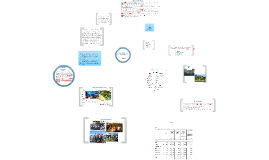 Copy of Examining the EL Model