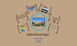 Copy of California Mission Project