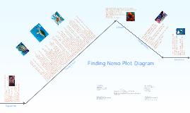 Finding Nemo Plot Diagram