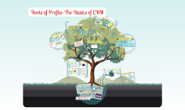 Copy of Roots of Profits: The Basics of CRM