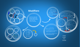 Copy of Modifiers