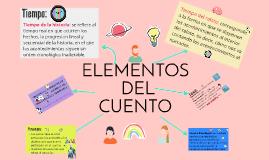Copy of El cuento: personajes, espacio y tiempo