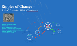 Copy of Ripples of Change