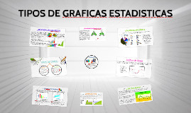 Copy of TIPOS DE GRAFICAS ESTADISTICAS