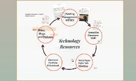 Technology Resources to Support Student Learning