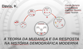 The Theory of Change and Response in Modern Demographic Hist