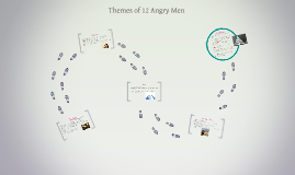 12 Angry Men - Themes