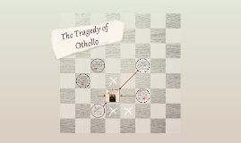 Copy of The Tragedy of Othello