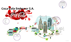 Copy of Analisis Financiero COCA COLA EMBONOR S.A