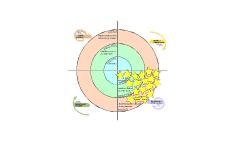 Web Radar