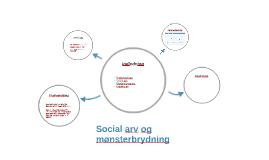 Social arv og mønsterbrydning