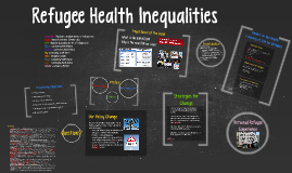 Refugee Health Inequalities