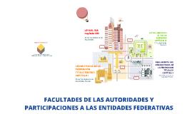 Copy of FACULTADES DE LAS AUTORIDADES Y PARTICIPACIONES A LAS ENTIDADES FEDERATIVAS