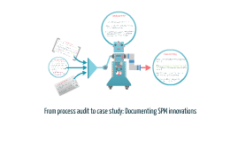 From process audit to case study: Documenting SPM innovations