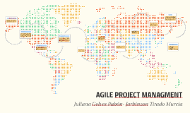 AGILE PROJECT MANAGMENT