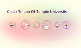 Cost / Tuition Of Temple University