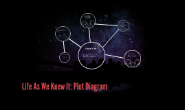Copy of Life As We Knew It: Plot Diagram