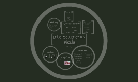 EC Fistula