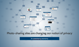 Photo-sharing sites are changing our notion of privacy