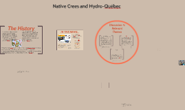 Native Crees and Hydroquebec