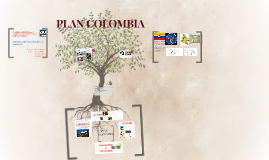 Copy of PLAN COLOMBIA