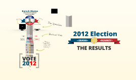 Election Results Template Prezi
