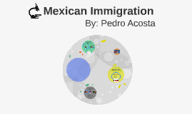 Mexican Immigration