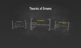 Theories of Dreams