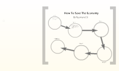 How To Save The Economy
