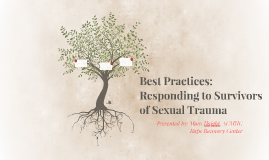 Best Practices: Responding to Survivors