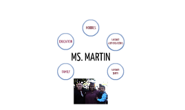 Ms. Martin's Personal Collage