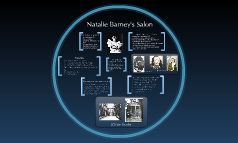 Natalie Barney's Salon