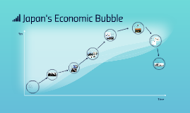 Japan's Economic Bubble