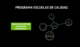 MODELO DE GESTIÓN EDUCATIVA ESTRATÉGICA.