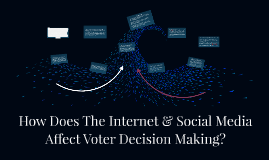 How Does The Internet & Social Media Affect Voter Decision M