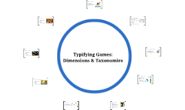 Typifying Games: