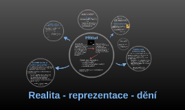 Realita, dění a reprezentace