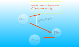 Copy of Words Used in Arguments / Persuasive Writing