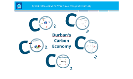 Copy of Carbon Economy