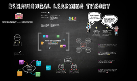 BEHAVIOURAL APPROACHES TO LEARNING