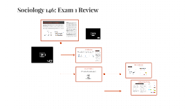 sociology exam 1 review