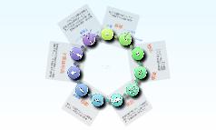 細胞性粘菌の生活環