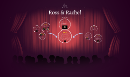 Ross and Rachel Relationship Project